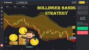 Metode Perdagangan Bollinger Bands — Strategi Binomo